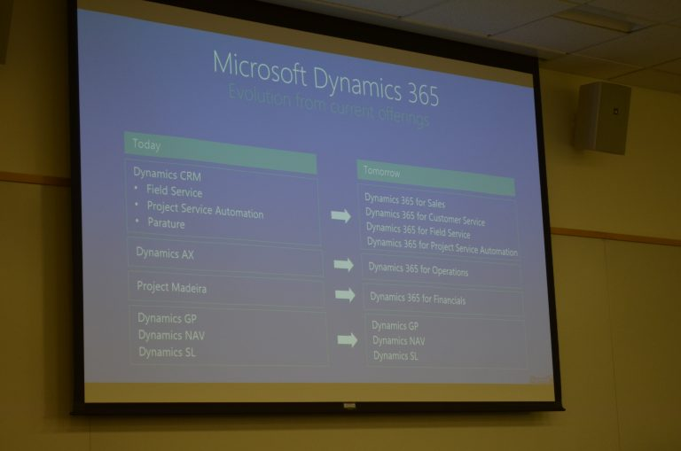 Whats Dynamics 365 offering today and What will it tomorrow, SL,GP,Nav also Part of it